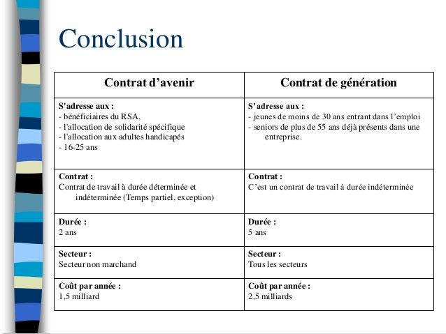 Conclusion              Contrat d'avenir                          Contrat de générationSadresse aux :                     ...