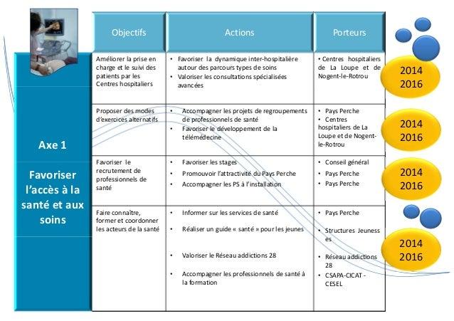 Objectifs Actions Porteurs  Axe 1  Favoriser  l'accès à la  santé et aux  soins  Améliorer la prise en  charge et le suivi...