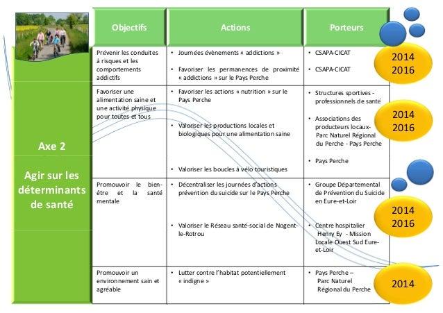 Objectifs Actions Porteurs  Axe 2  Agir sur les  déterminants  de santé  Prévenir les conduites  à risques et les  comport...