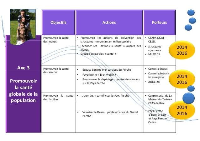 Objectifs Actions Porteurs  Axe 3  Promouvoir  la santé  globale de la  population  Promouvoir la santé  des jeunes  • Pro...