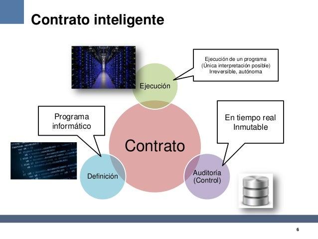 Resultado de imagen de contrato inteligente