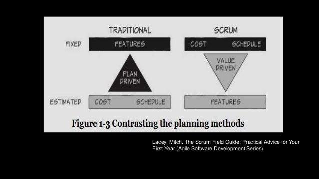 ¿Qué información se debe incluir en un contrato? • Objetivos del proyecto • Esquema de la estructura del proyecto • Person...