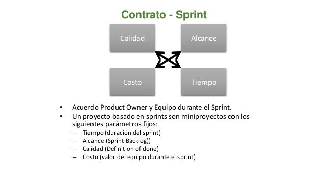 • Estructura: Se fija un beneficio para el proveedor en el proyecto. Luego de allí se facturará sin margen para el proveed...