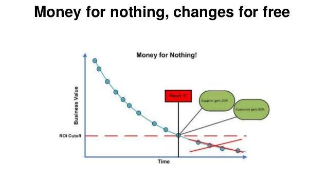 Bolsa de horas consumida por estimaciones cortas • Estructura: Se contrata una bosa de horas la cual es consumida a petici...