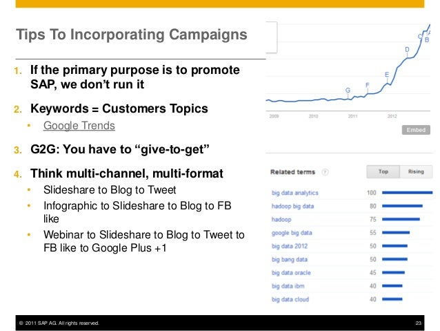 Tips To Incorporating Campaigns1.   If the primary purpose is to promote     SAP, we don't run it2.   Keywords = Customers...