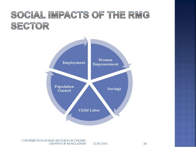 contribution of the rmg sector to Impact of rmg sector in bangladesh economy since the late 1970s, the rmg industry started developing in bangladesh primarily as an export-oriented industry although the domestic market for rmg has been increasing fast due to increase in personal disposable income and change in life style.