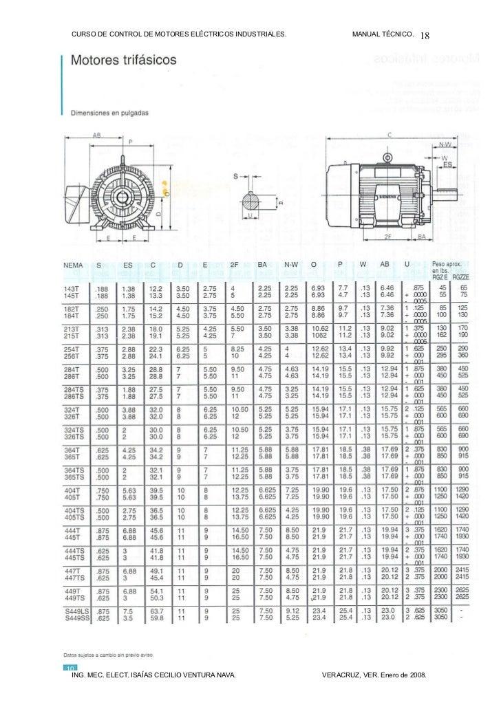 Bonito Dimensiones Del Marco 184t Ideas - Ideas Personalizadas de ...