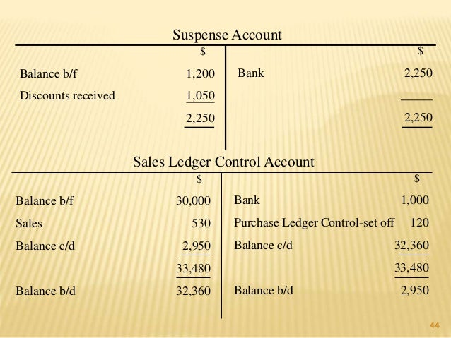 journal ledger and trial balance questions and answers pdf