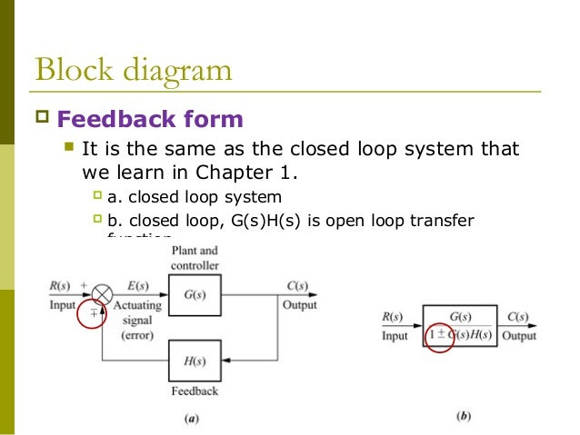 Control chap3 block diagram feedback ccuart Image collections