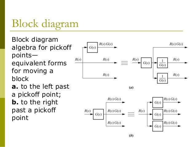 Control chap3 block diagram block diagram algebra ccuart Gallery