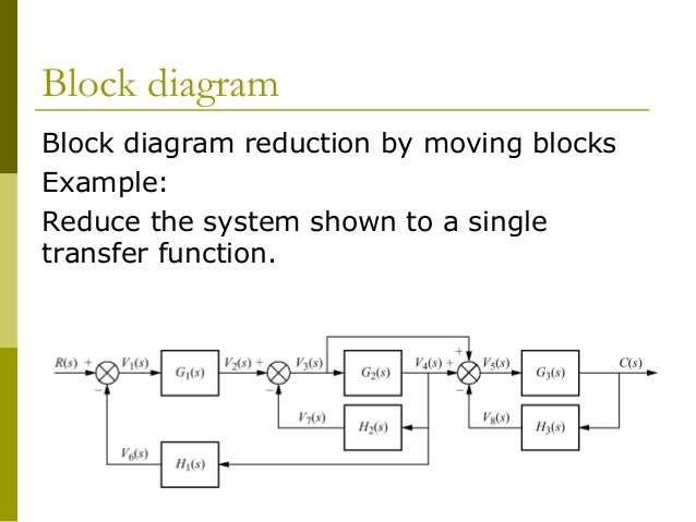 Block Diagram Reduction Control System Ppt - Wiring Library •