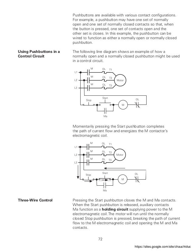 control components thiết bá ‹ Ä'iá u khiá ƒn 72 pushbuttons are available various contact configurations