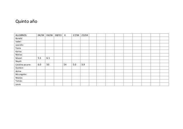 Quinto añoALUMNOS 04/04 04/04 08/03 X 17/04 25/04RonaldIsabelLeandroYasnaKarinaMatiasMasiel 5.1 6.1NayeliCatalina pizarro ...