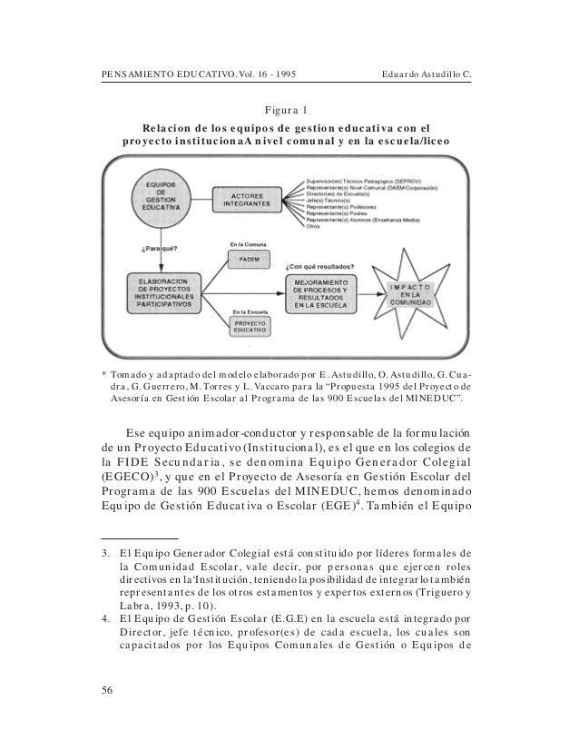 PENSAMIENTO EDUCATIVO. Vol. 16 - 1995 Eduardo Astudillo C.56Figura 1Relacion de los equipos de gestion educativa con elpro...