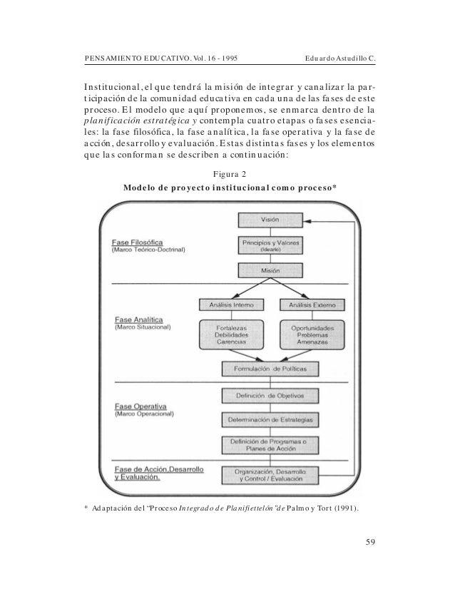 PENSAMIENTO EDUCATIVO. Vol. 16 - 1995 Eduardo Astudillo C.59Institucional, el que tendrá la misión de integrar y canalizar...