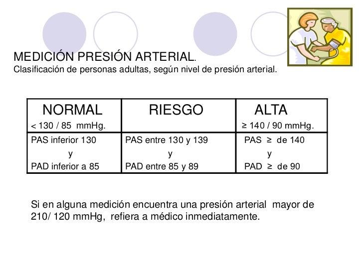 Control de signos_vitales_presión_arterial