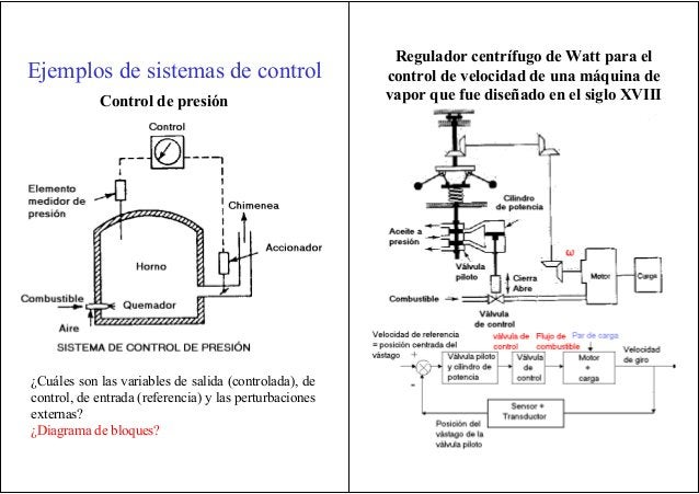 Ejemplos de sistemas de control Control de presión ¿Cuáles son las variables de salida (controlada), de control, de entrad...