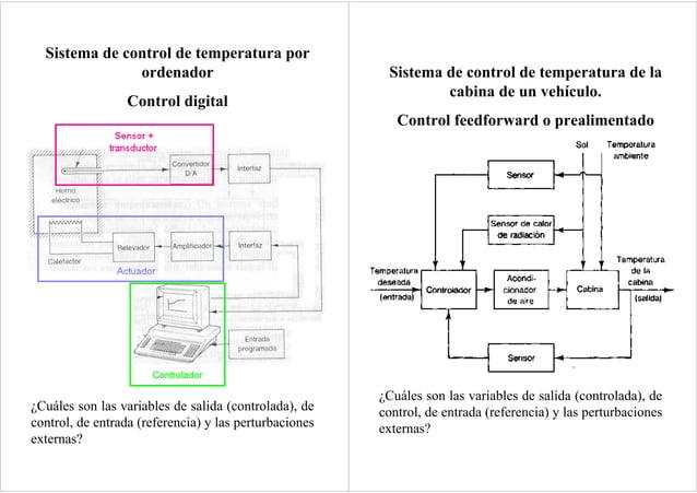 Sistema de control de temperatura por ordenador Control digital ¿Cuáles son las variables de salida (controlada), de contr...