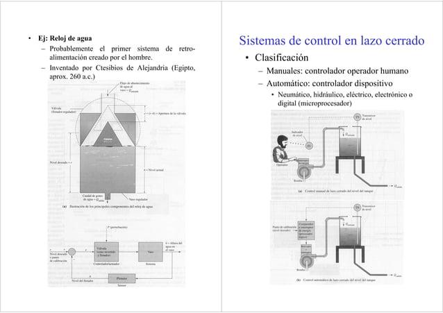 • Ej: Reloj de agua – Probablemente el primer sistema de retro- alimentación creado por el hombre. – Inventado por Ctesibi...