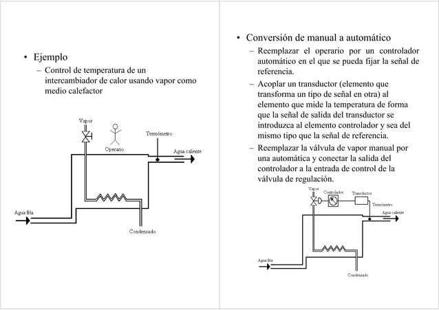 • Ejemplo – Control de temperatura de un intercambiador de calor usando vapor como medio calefactor • Conversión de manual...