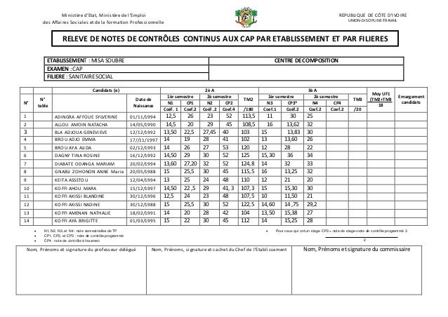 Candidats (e) 2è A 3è A Moy UF1 (TM2+TM3 18 Emargement candidatsN° N° table Date de Naissance 1èr semestre 2è semestre TM2...