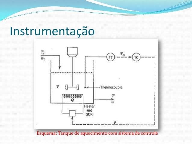 Instrumentação em Controle de processos  Slide 3