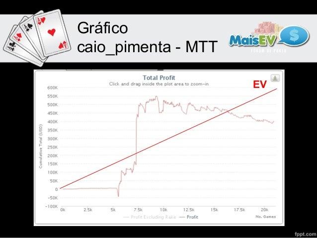 Gráficocaio_pimenta-MTT                     EV