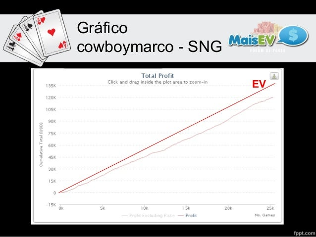 Gráficocowboymarco-SNG                    EV