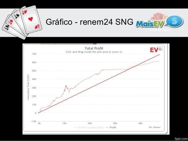 Gráfico-renem24SNG                        EV
