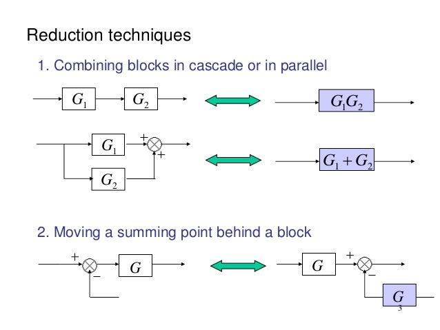 Block Diagram Reduction Techniques Wiring Diagram Portal