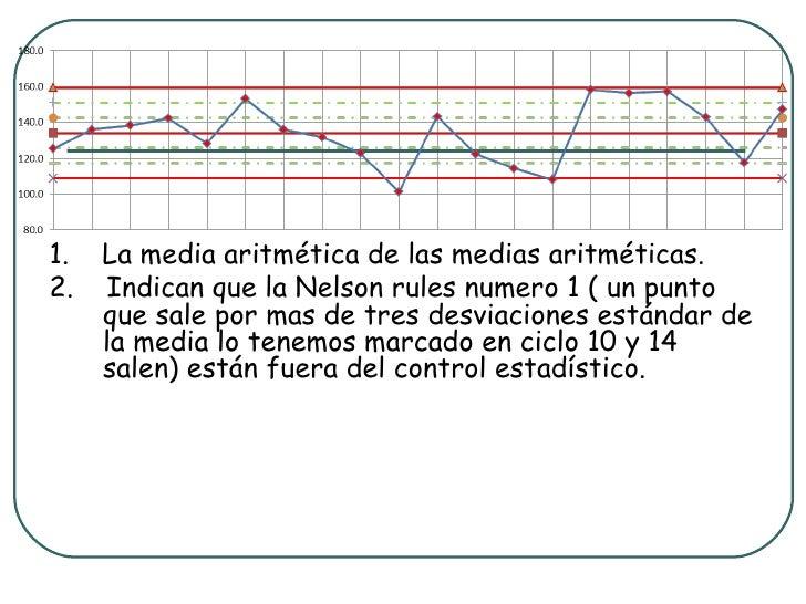 1.   La media aritmética de las medias aritméticas.2.   Indican que la Nelson rules numero 1 ( un punto     que sale por m...