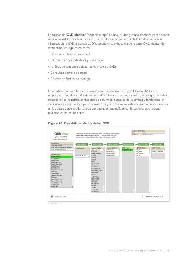 Control General de un Despliegue QlikView | Pag. 14 La aplicación 'QVD Monitor' (disponible aquí) es una utilidad gratuita...