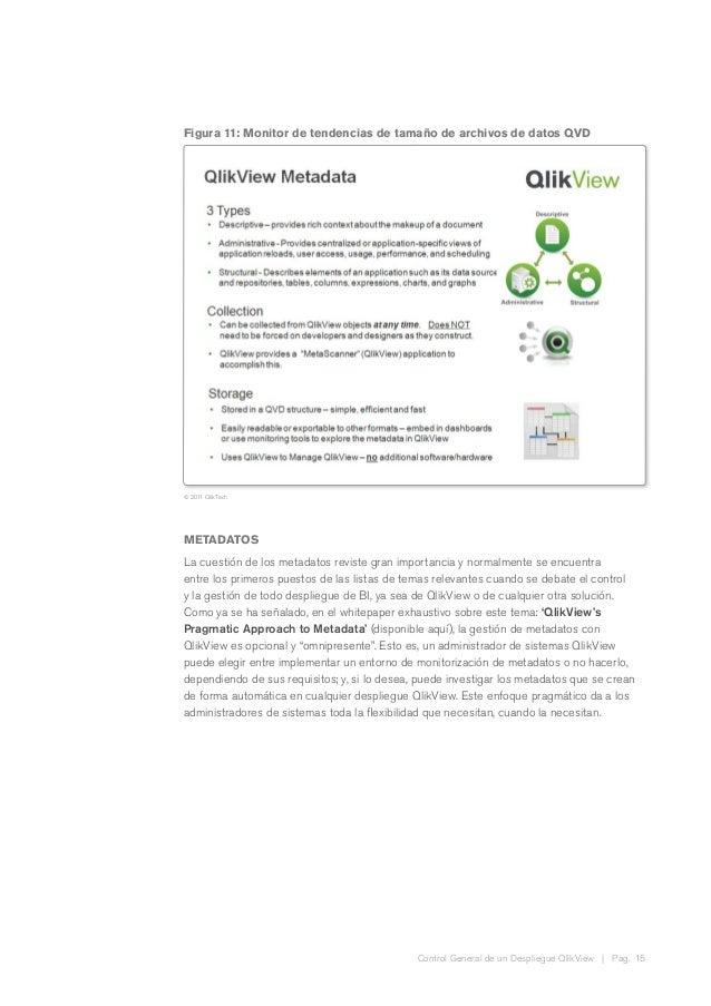Control General de un Despliegue QlikView | Pag. 15 Figura 11: Monitor de tendencias de tamaño de archivos de datos QVD © ...