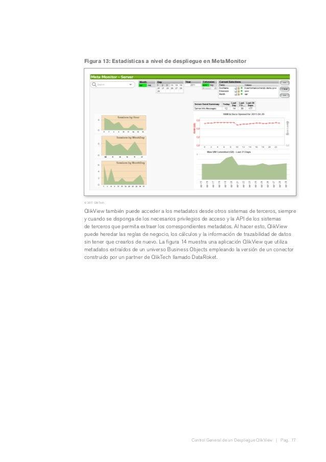 Control General de un Despliegue QlikView | Pag. 17 Figura 13: Estadísticas a nivel de despliegue en MetaMonitor © 2011 Ql...