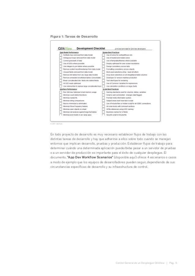 Control General de un Despliegue QlikView | Pag. 5 Figura 1: Tareas de Desarrollo © 2011 QlikTech En todo proyecto de desa...