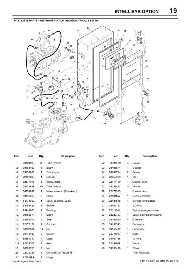 Control ingersol rand on sullair 185 compressor diagram, screw type compressor diagram, a c compressor diagram, air compressor diagram, rotary compressor diagram,