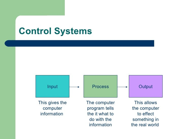 Control Systems Input Process Output This gives the computer information  The computer program tells the it what to do wit...