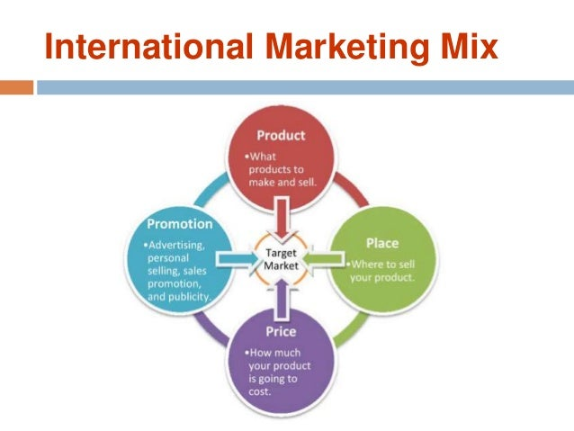 marketing mix in international business