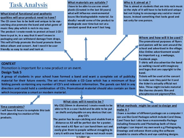 jnt2 task 1 needs analysis Conceptual understanding of basic algorithms assessment code: jnt2 – task 1 (needs analysis) summary of instructional problem statement of problem majority of students lack understanding.