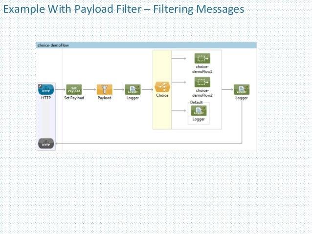 controlling message flow mule esb