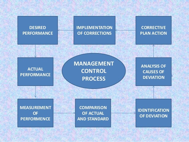 Turner Construction Co.: Project Management Control Systems HBS Case Analysis