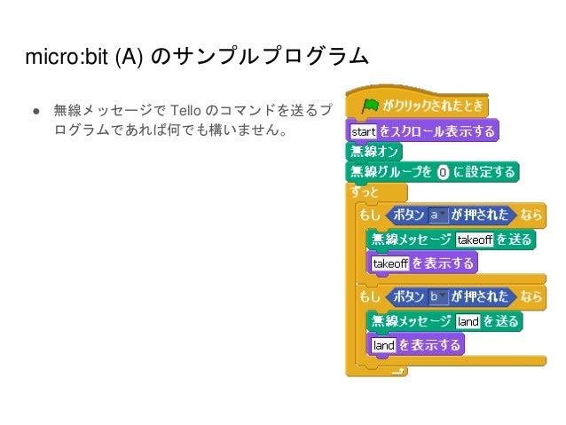 micro:bit (A) のサンプルプログラム ● 無線メッセージで Tello のコマンドを送るプ ログラムであれば何でも構いません。