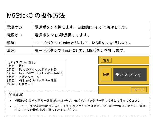 M5StickC の操作方法 電源オン 電源ボタンを押します。自動的にTello に接続します。 電源オフ 電源ボタンを6秒長押しします。 離陸 モードボタンで take off にして、M5ボタンを押します。 着陸 モードボタンで land ...