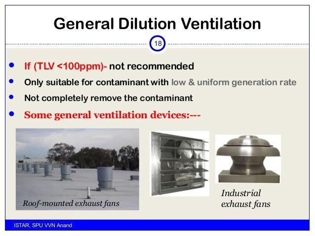 Industrial Ventilation Introduction