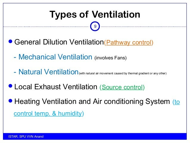 Types Of Ventilation Systems : Industrial ventilation introduction