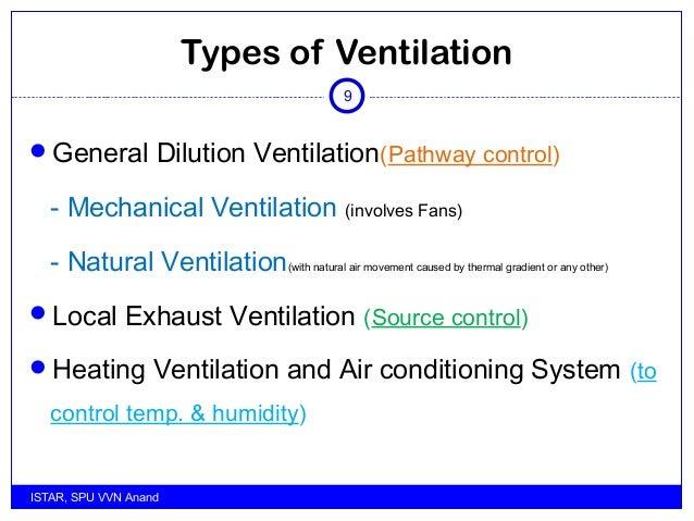 Types Of Ventilators : Industrial ventilation introduction