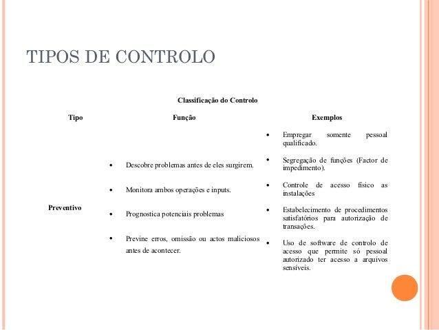 TIPOS DE CONTROLO                                   Classificação do Controlo      Tipo                        Função     ...