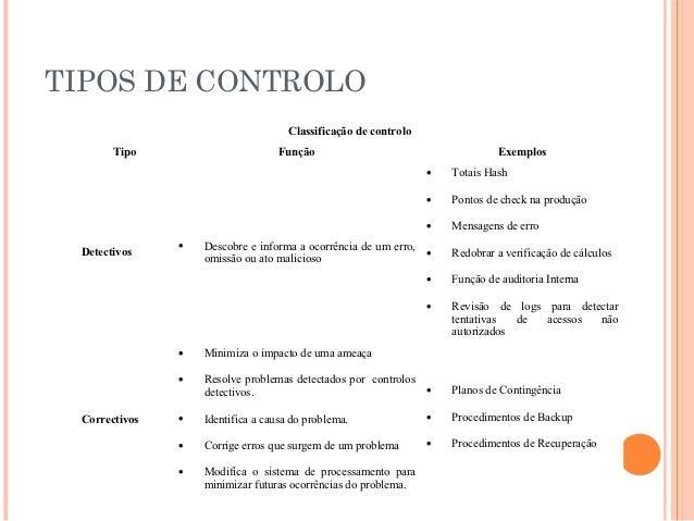 TIPOS DE CONTROLO                                     Classificação de controlo       Tipo                        Função  ...