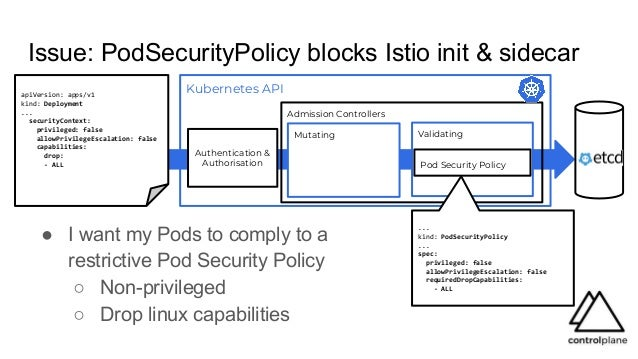 Control Plane: Security Rationale for Istio (DevSecOps