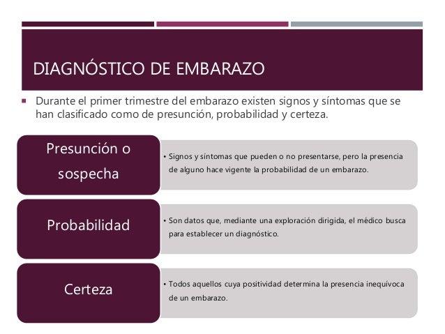 Control prenatal - Primer mes de embarazo sintomas ...